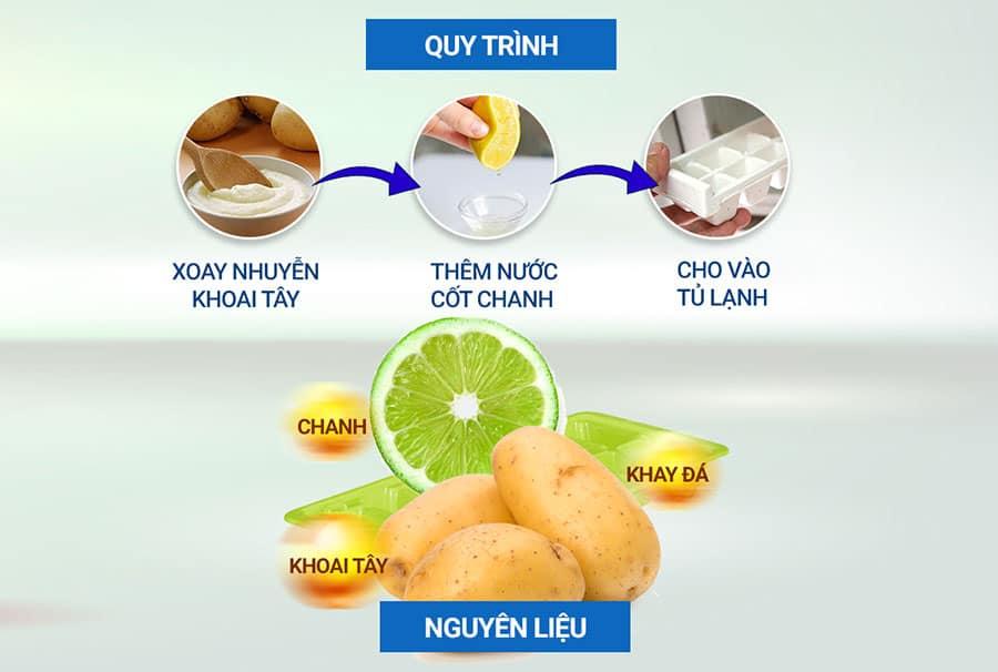 tri-nam-tai-nha